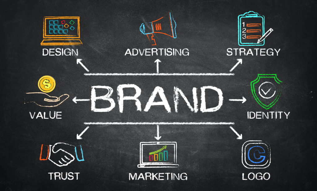 Brand comunicazione aziendale mission e vision