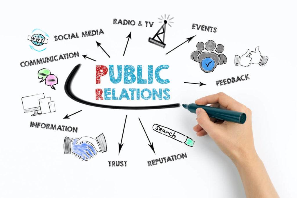 Comunicazione aziendale relazioni pubbliche